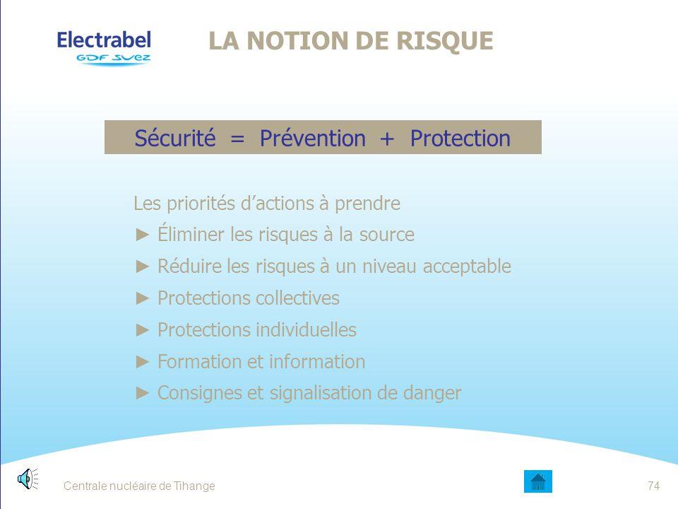 Sécurité = Prévention + Protection