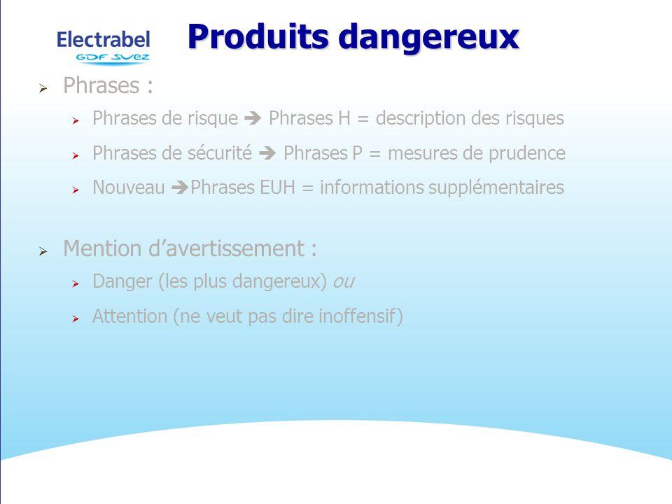 Produits dangereux Phrases : Mention d'avertissement :