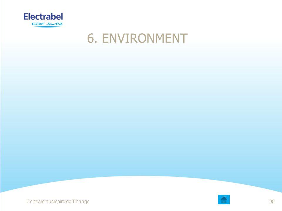 6. ENVIRONMENT Date Entité - Sujet 99 Lire le texte de la slide