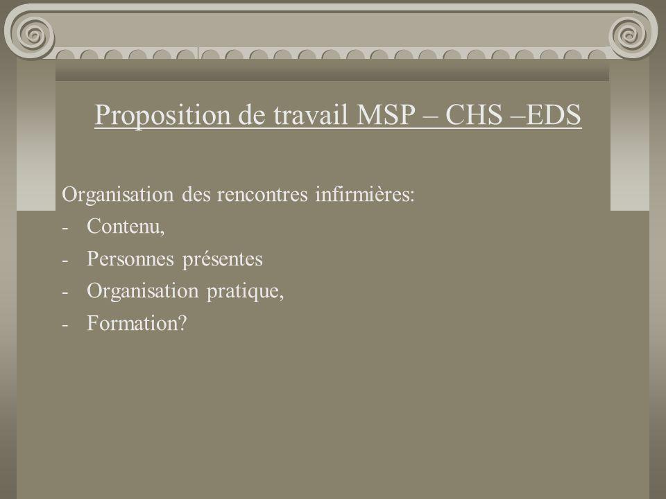 Proposition de travail MSP – CHS –EDS