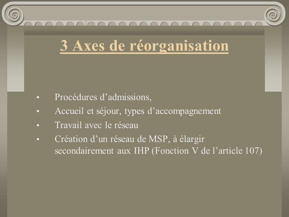3 Axes de réorganisation