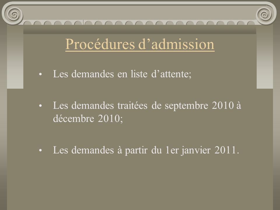 Procédures d'admission