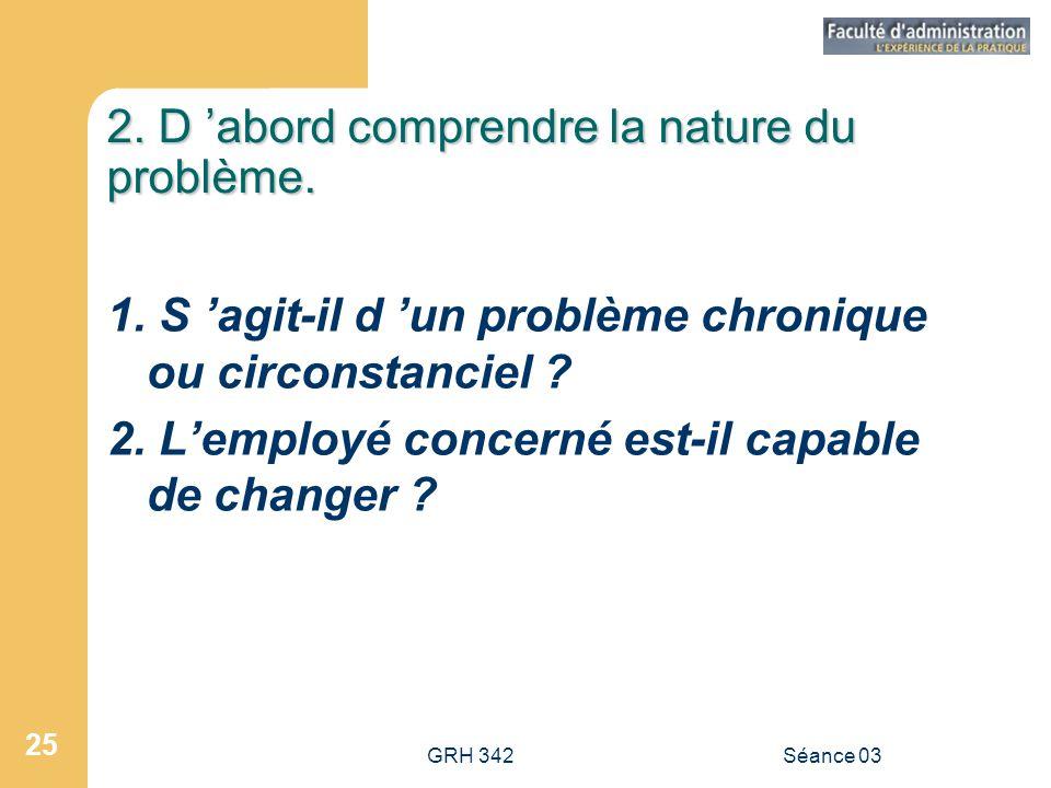 2. D 'abord comprendre la nature du problème.