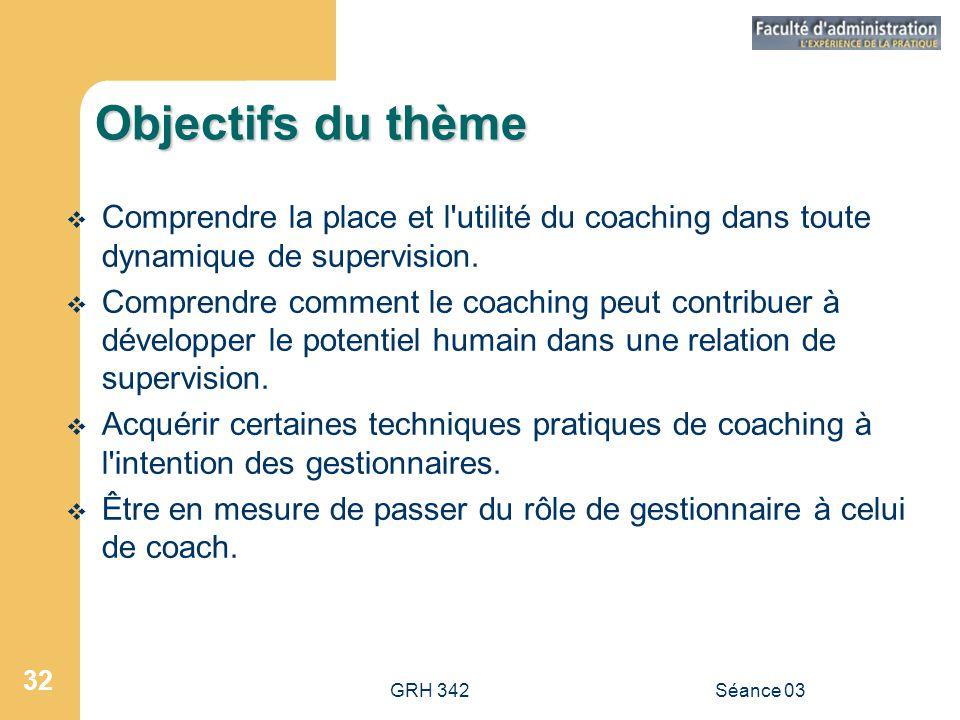 Objectifs du thème Comprendre la place et l utilité du coaching dans toute dynamique de supervision.