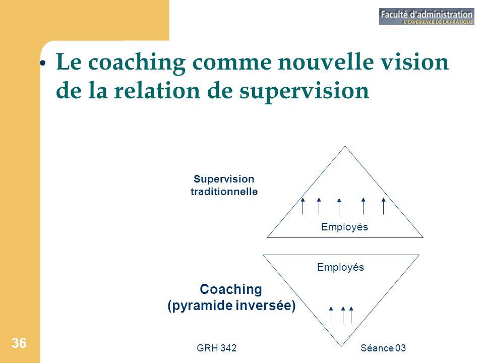 Le coaching comme nouvelle vision de la relation de supervision