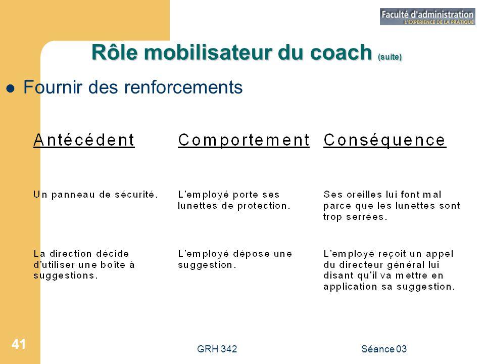 Rôle mobilisateur du coach (suite)