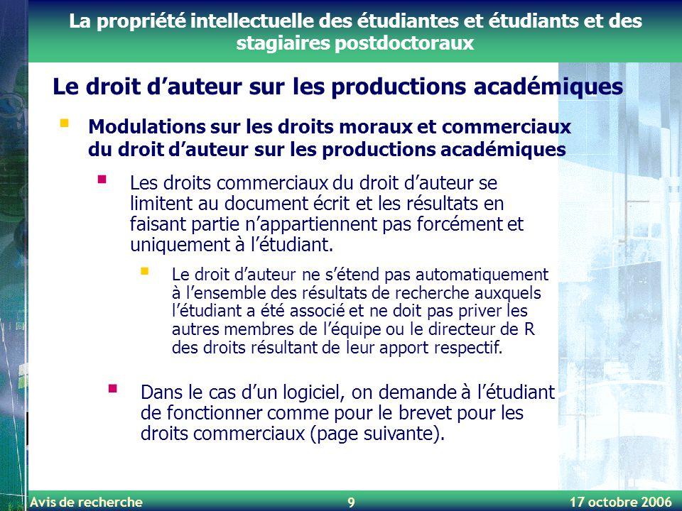 Le droit d'auteur sur les productions académiques