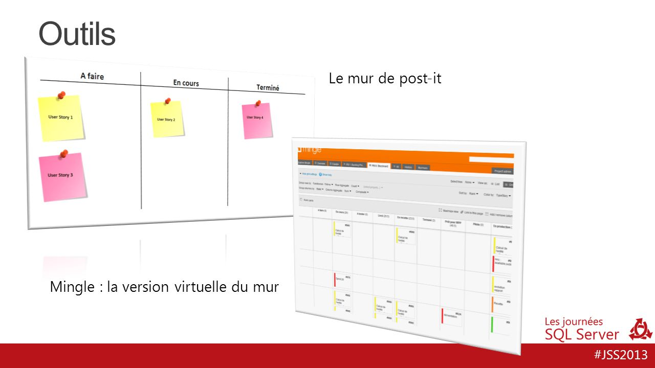 Outils Le mur de post-it Mingle : la version virtuelle du mur