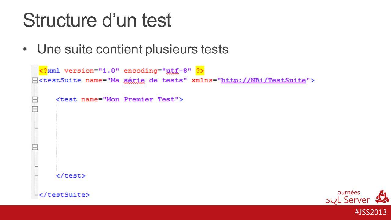 Structure d'un test Une suite contient plusieurs tests