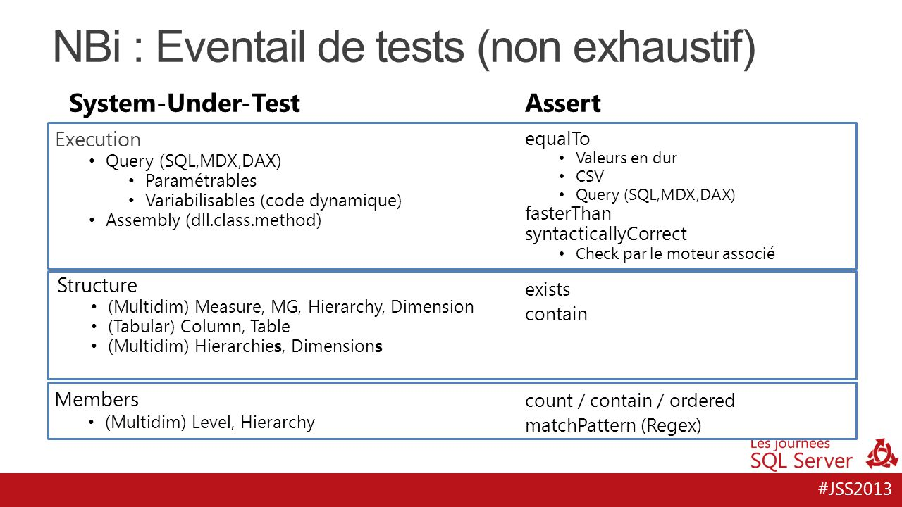 NBi : Eventail de tests (non exhaustif)