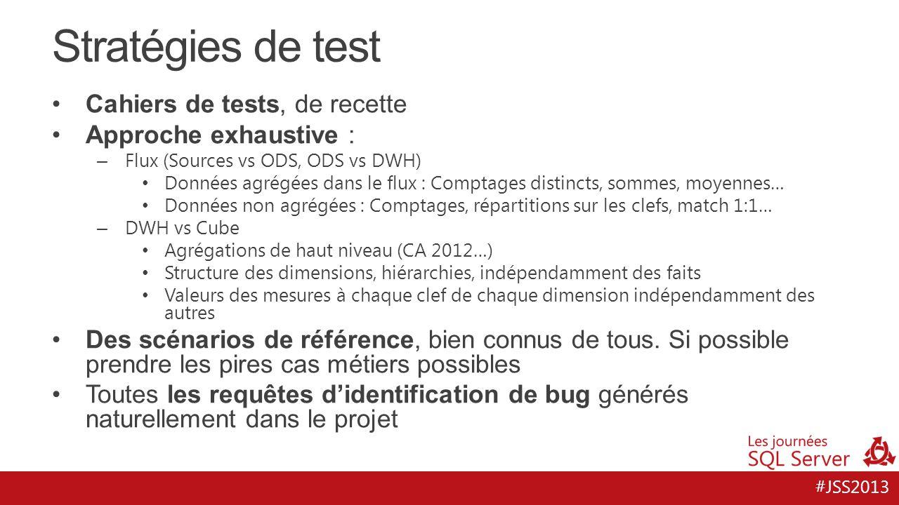 Stratégies de test Cahiers de tests, de recette Approche exhaustive :