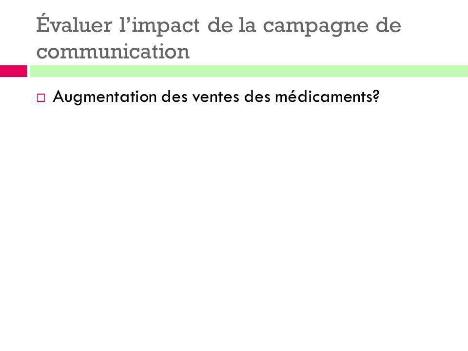 Évaluer l'impact de la campagne de communication
