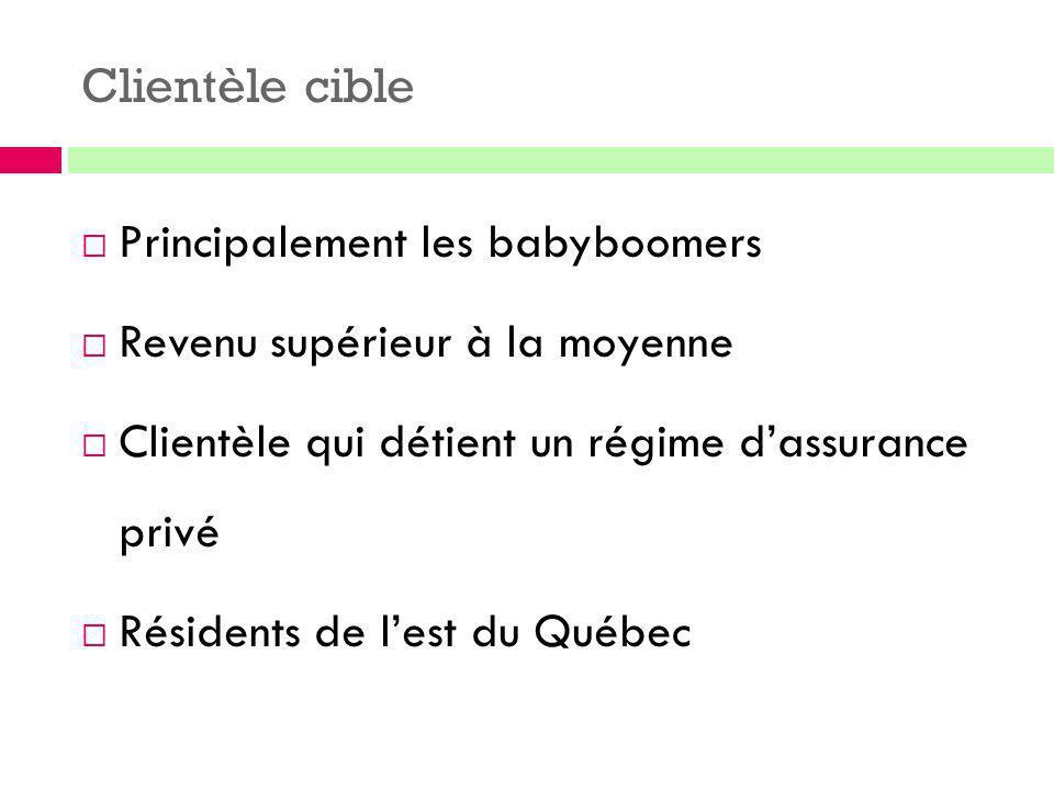 Clientèle cible Principalement les babyboomers. Revenu supérieur à la moyenne. Clientèle qui détient un régime d'assurance privé.