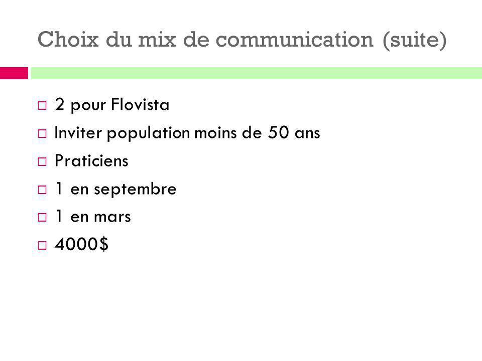 Choix du mix de communication (suite)