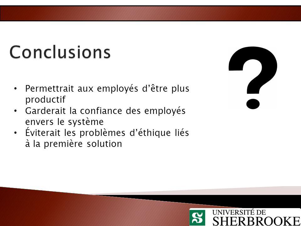 Conclusions Permettrait aux employés d'être plus productif