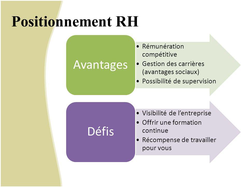 Positionnement RH Avantages Défis Rémunération compétitive