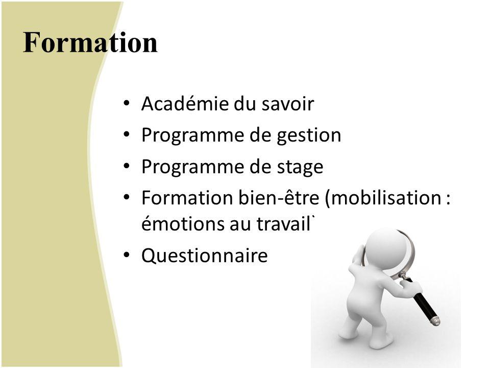 Formation Académie du savoir Programme de gestion Programme de stage