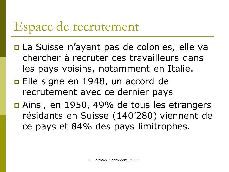 Espace de recrutement La Suisse n'ayant pas de colonies, elle va chercher à recruter ces travailleurs dans les pays voisins, notamment en Italie.