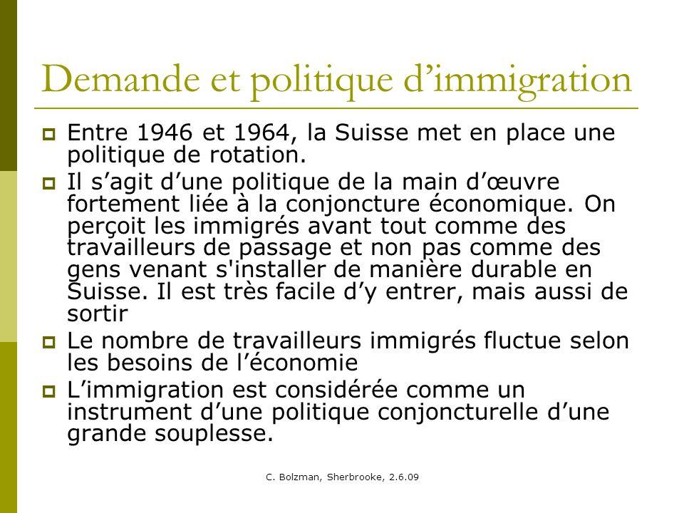 Demande et politique d'immigration