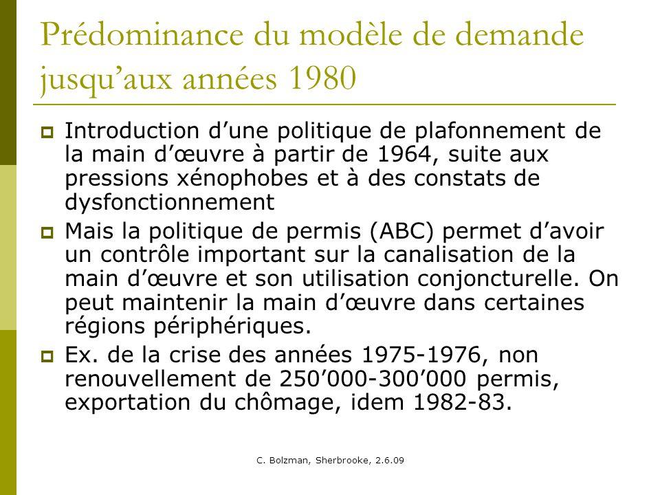 Prédominance du modèle de demande jusqu'aux années 1980