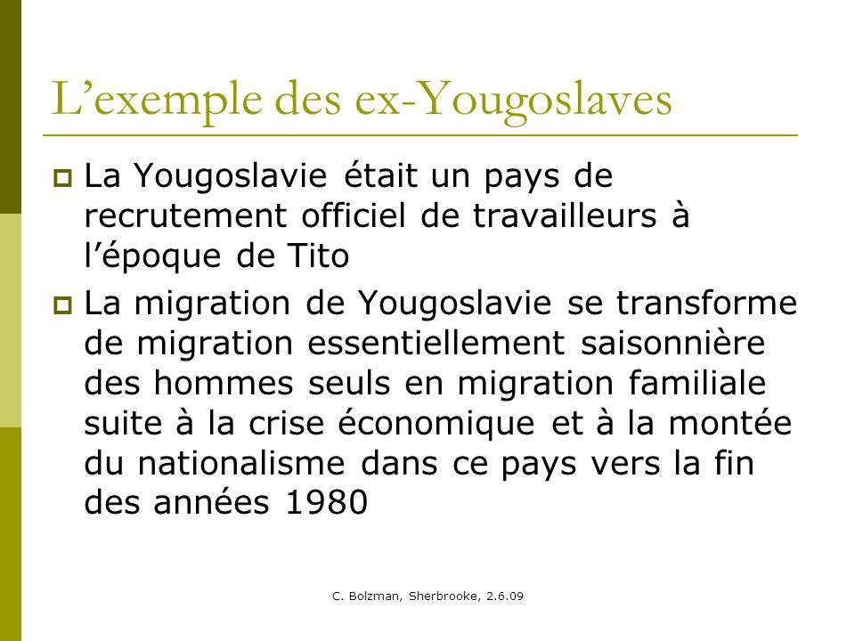 L'exemple des ex-Yougoslaves