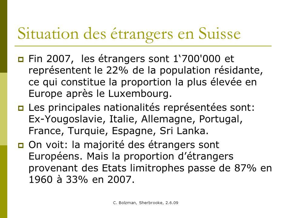 Situation des étrangers en Suisse