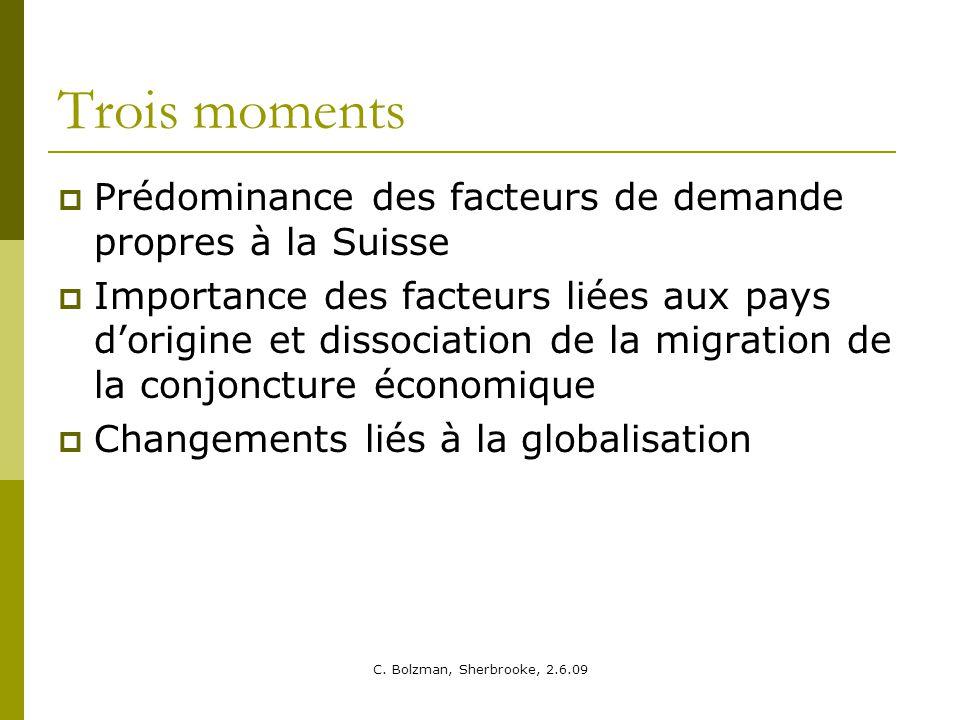 Trois moments Prédominance des facteurs de demande propres à la Suisse