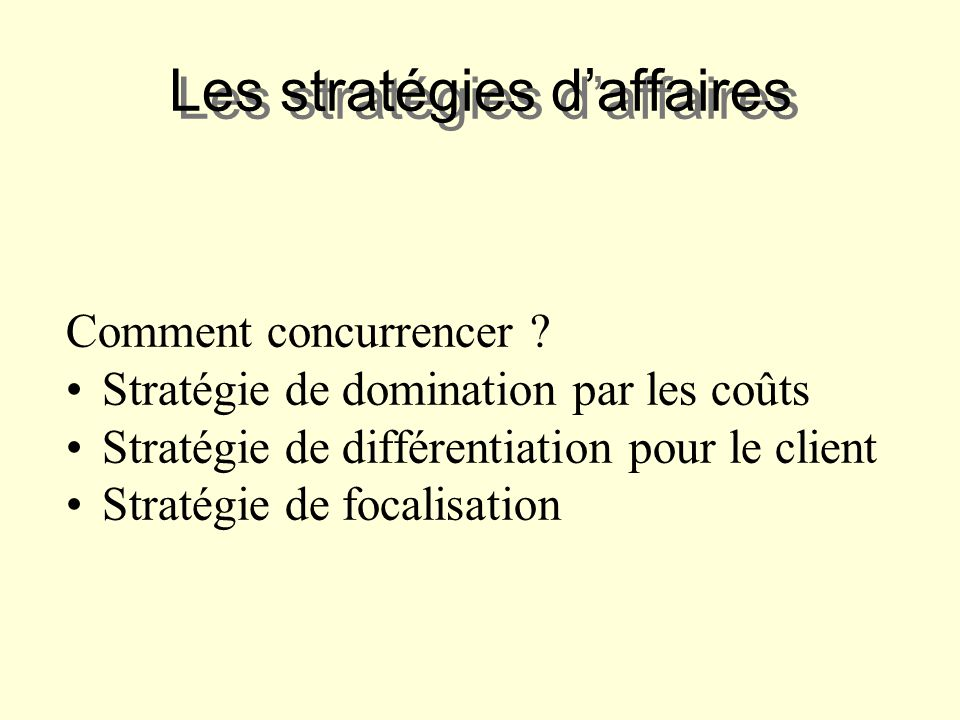 Les stratégies d'affaires