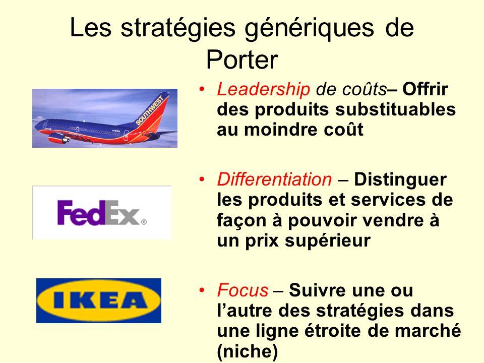 Les stratégies génériques de Porter