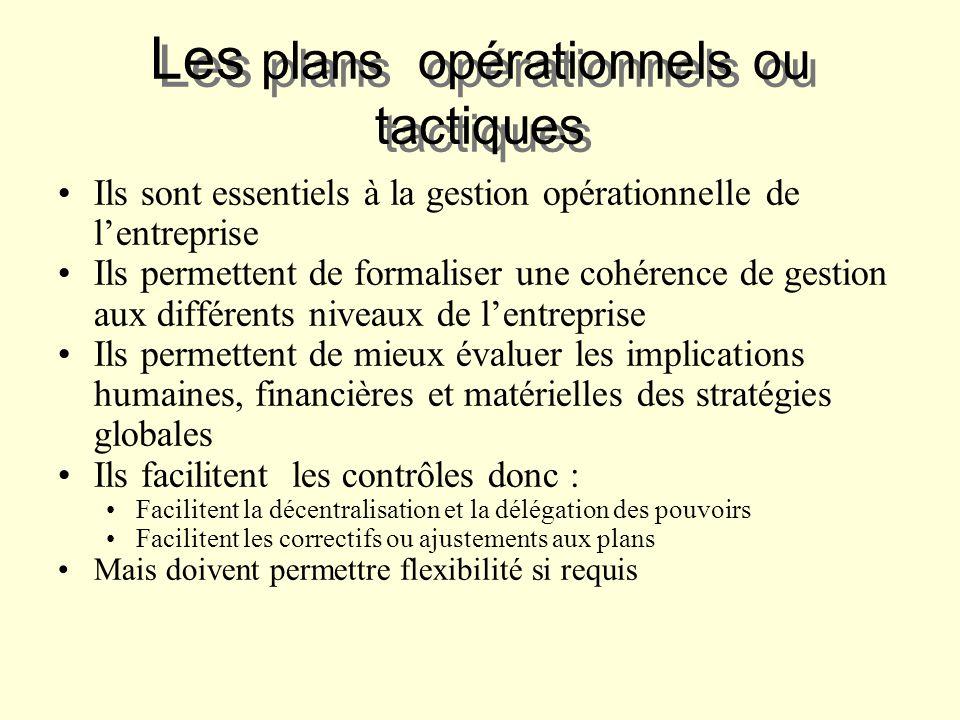 Les plans opérationnels ou tactiques