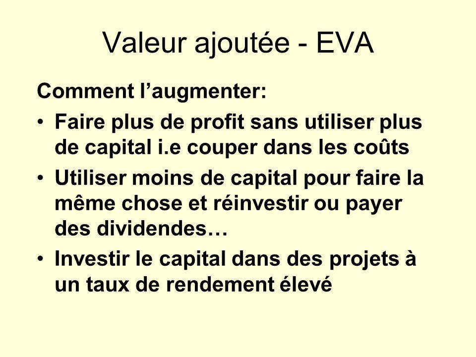 Valeur ajoutée - EVA Comment l'augmenter: