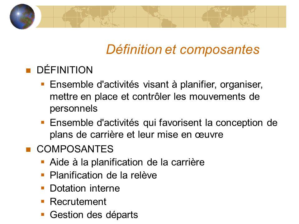 Définition et composantes