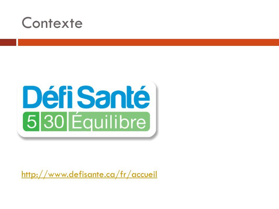 Contexte http://www.defisante.ca/fr/accueil