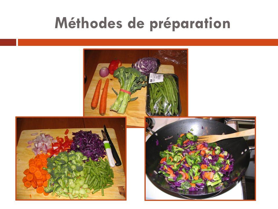 Méthodes de préparation