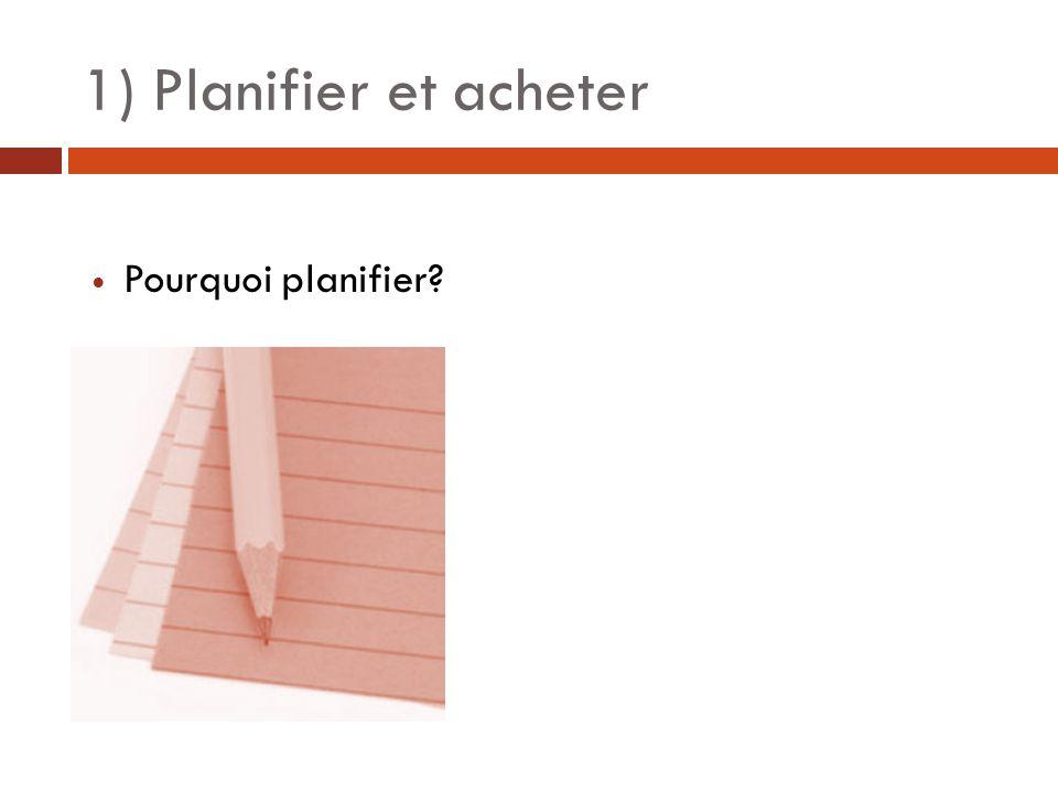 1) Planifier et acheter Pourquoi planifier