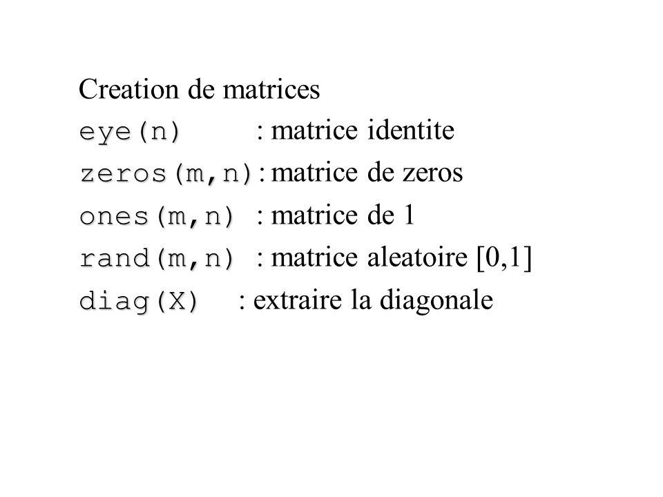 Creation de matrices eye(n) : matrice identite. zeros(m,n): matrice de zeros. ones(m,n) : matrice de 1.