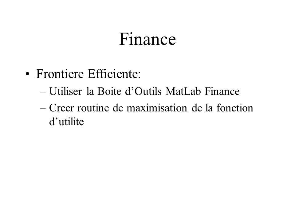Finance Frontiere Efficiente: