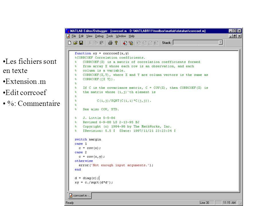 Fichiers Matlab Les fichiers sont en texte Extension .m Edit corrcoef