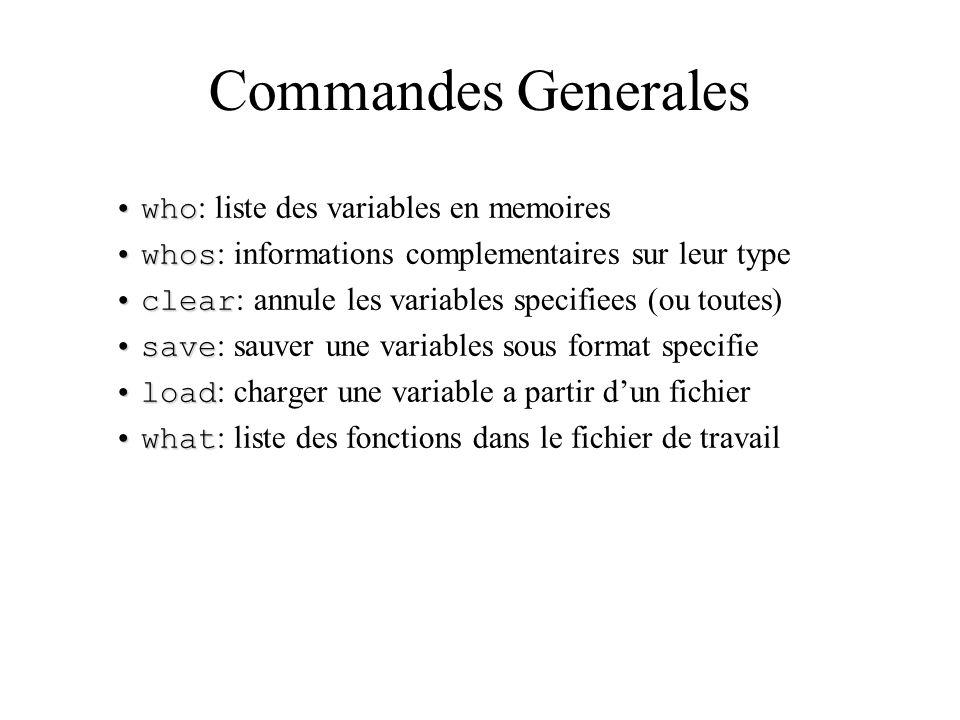 Commandes Generales who: liste des variables en memoires