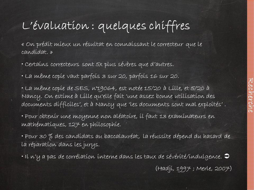 L'évaluation : quelques chiffres