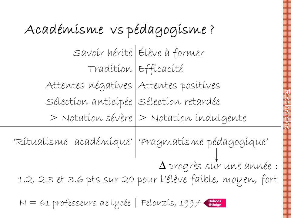 Académisme vs pédagogisme