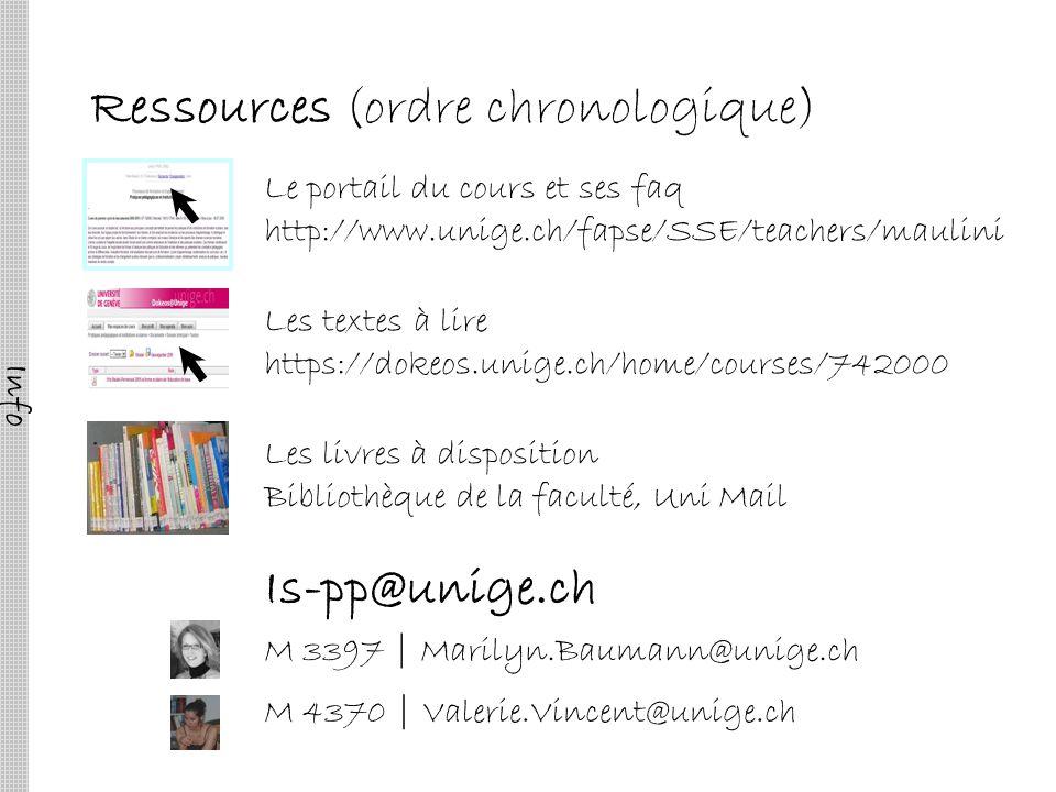 Ressources (ordre chronologique)