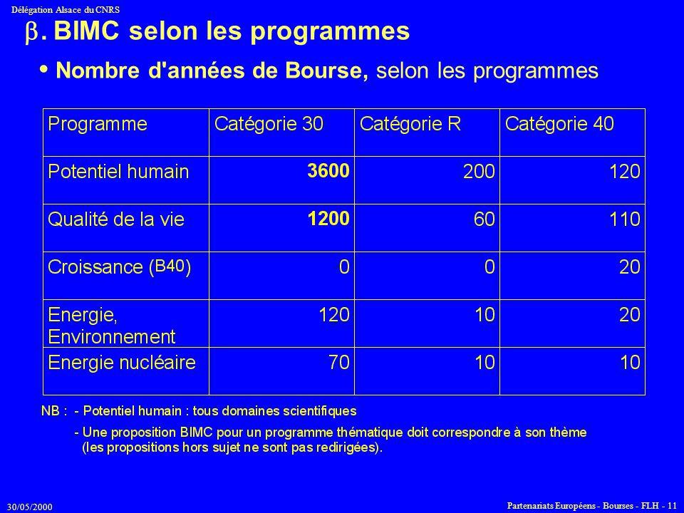 Délégation Alsace du CNRS
