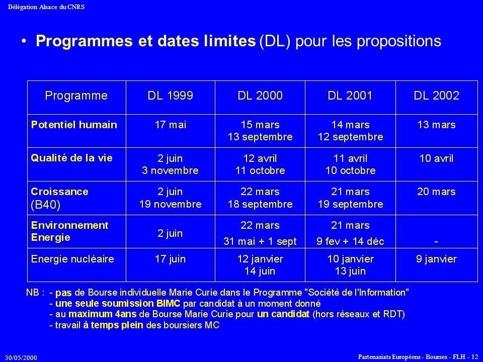 • Programmes et dates limites (DL) pour les propositions