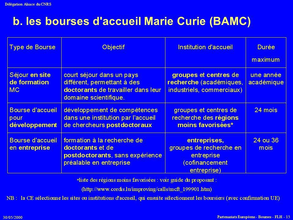 b. les bourses d accueil Marie Curie (BAMC)