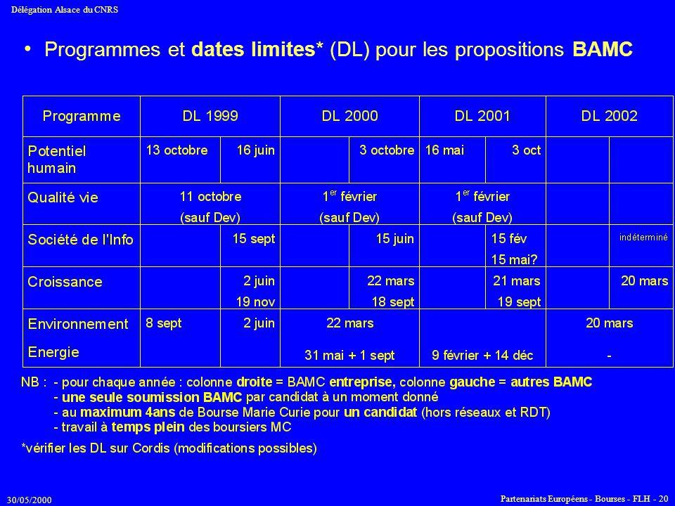 Programmes et dates limites* (DL) pour les propositions BAMC