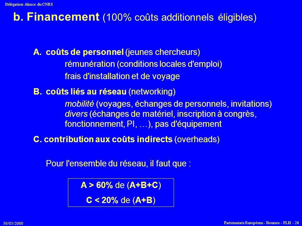 b. Financement (100% coûts additionnels éligibles)