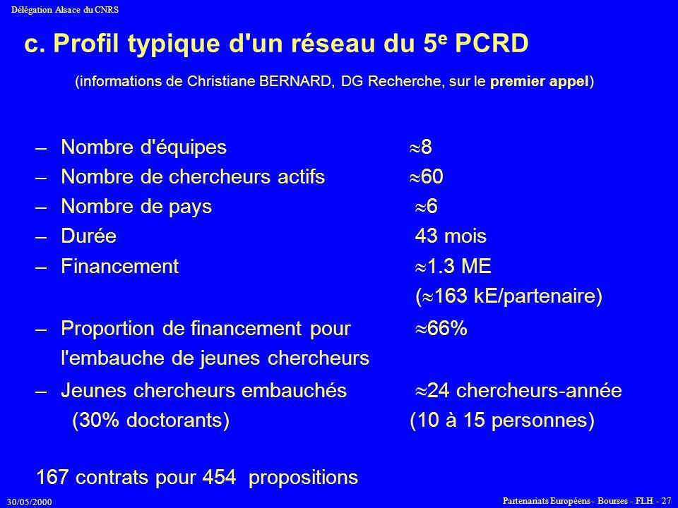 c. Profil typique d un réseau du 5e PCRD