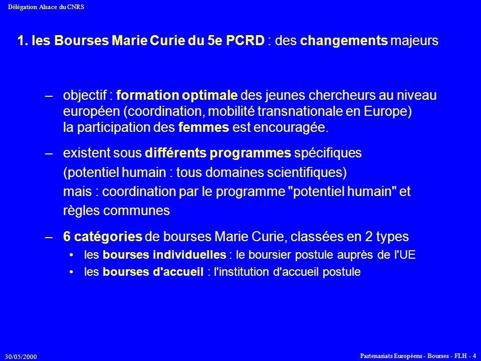 1. les Bourses Marie Curie du 5e PCRD : des changements majeurs