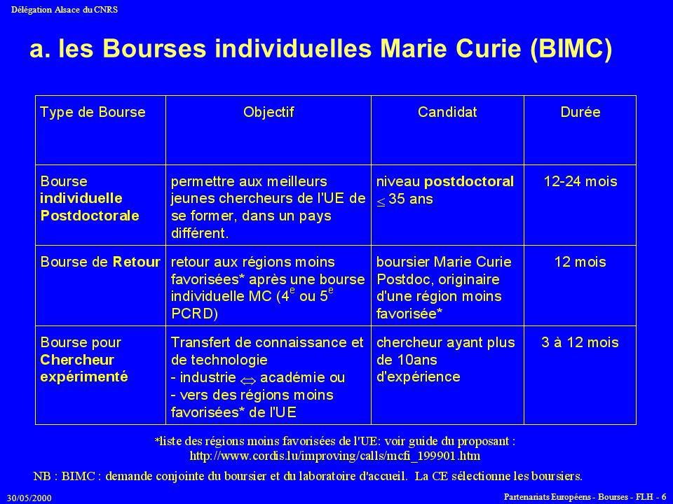 a. les Bourses individuelles Marie Curie (BIMC)